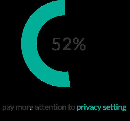 privacy-2
